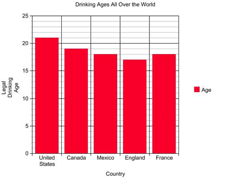 Drinking Age Or - Drinking age in mexico
